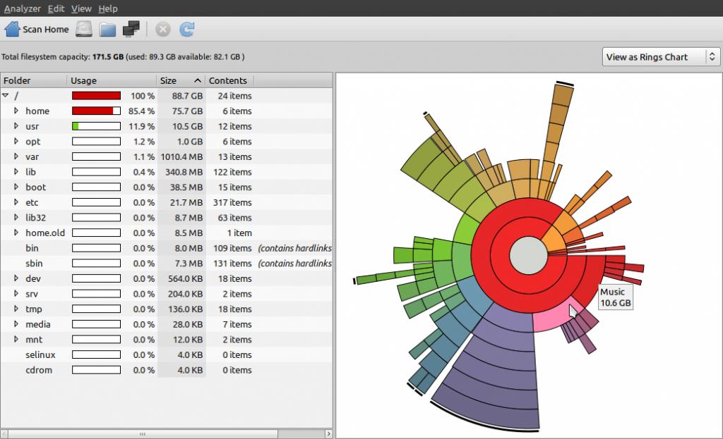 analizador de discos linux